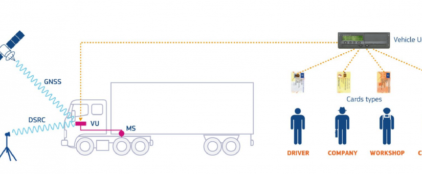 Nuevo tacógrafo digital inteligente: Cómo afecta al conductor