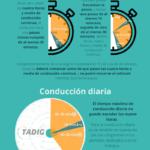 Infografía tiempos de conducción y descanso TADIG - conducción continua, pausas y conducción diaria